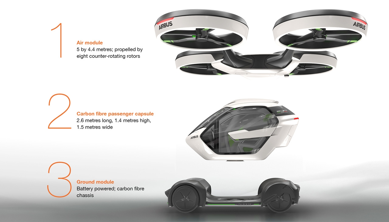 Airbus Pop. Up Mi-drone Mi-voiture