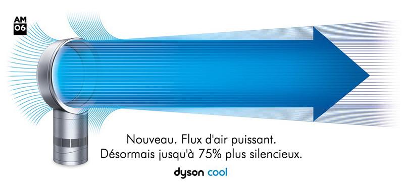 dyson drone sans pales flux air