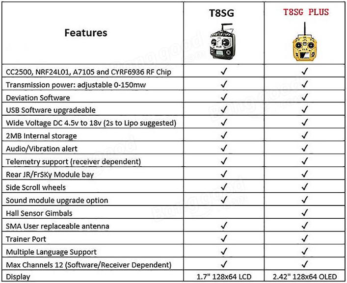 Jumper T8SG Plus et V2 comparatif