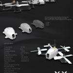 Awesome-Youbi-XV-130-parametre