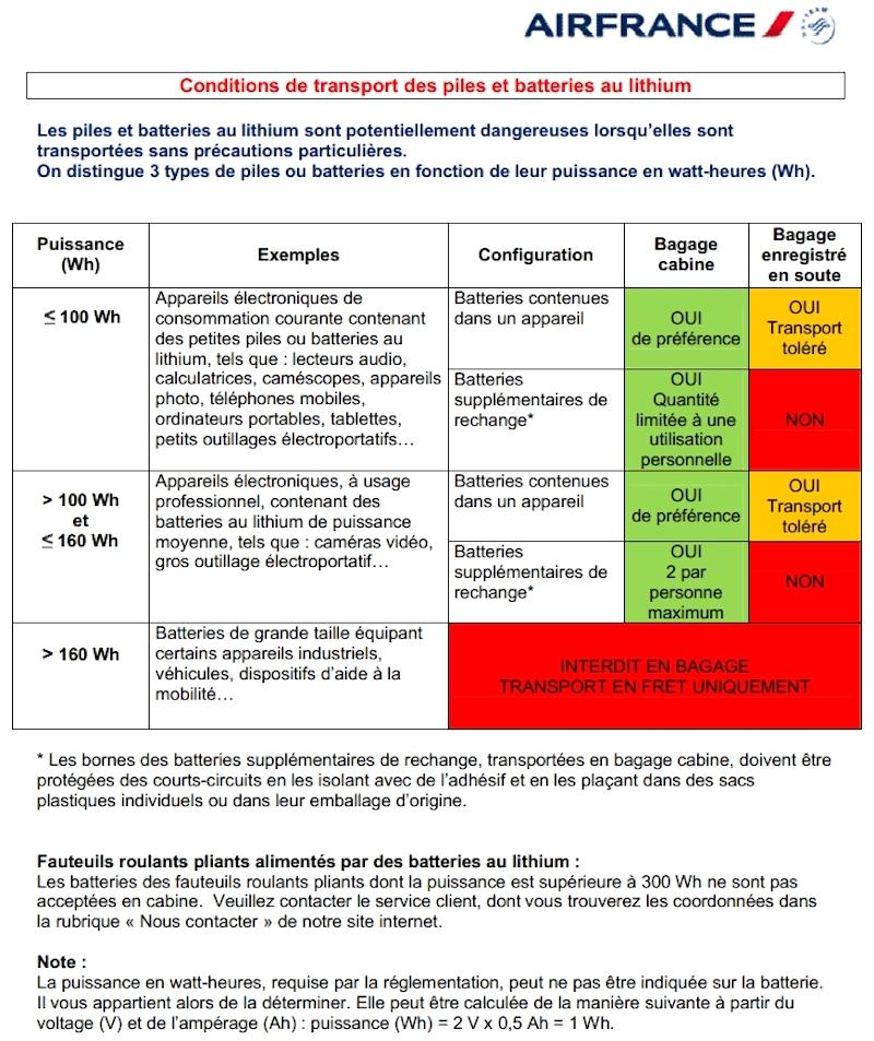 Conditions de transport de batteries au lithium pour drones (LiPo)