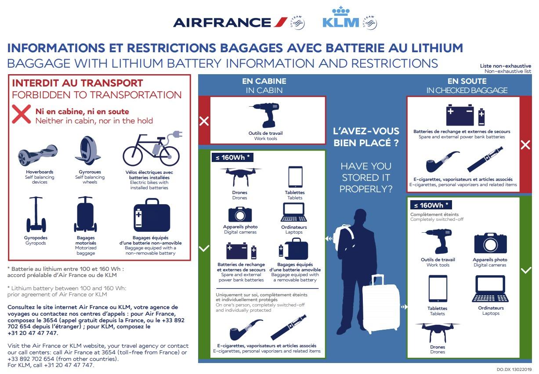 Restriction avion batterie lithium drones