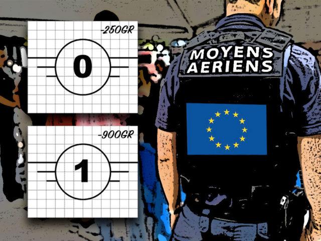 Nouvelle Réglementation Drone Europe 2021